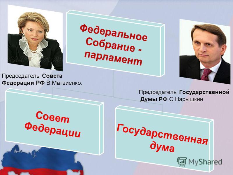 Председатель Совета Федерации РФ В.Матвиенко. Председатель Государственной Думы РФ С.Нарышкин
