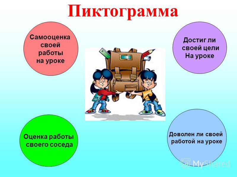 Пиктограмма Оценка работы своего соседа Доволен ли своей работой на уроке Достиг ли своей цели На уроке Самооценка своей работы на уроке