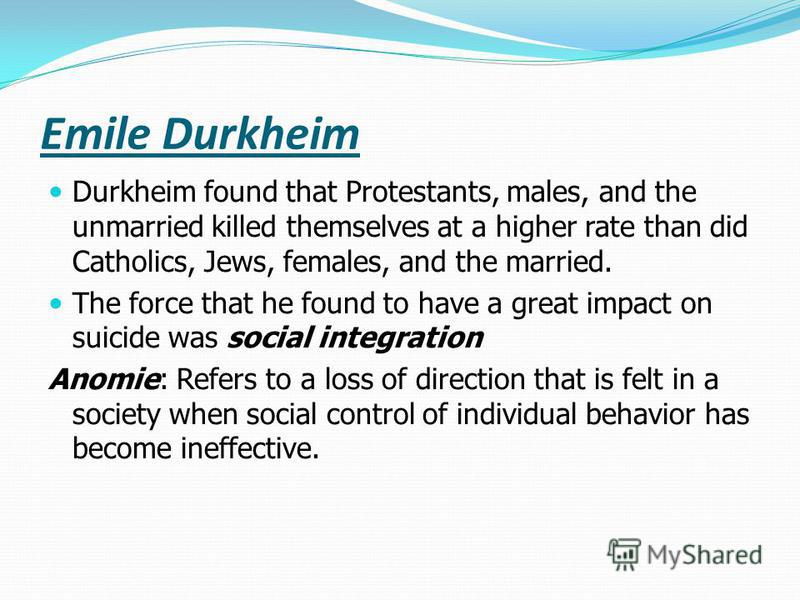 Emile Durkheim Durkheim found that Protestants, males, and the unmarried killed themselves at a higher rate than did Catholics, Jews, females, and the married. The force that he found to have a great impact on suicide was social integration Anomie: R