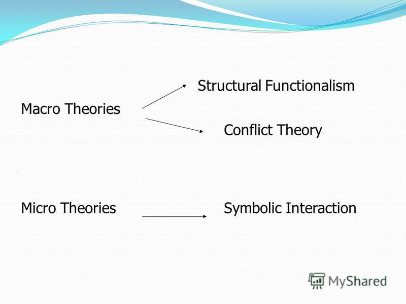 essay on functionalist theory My favorite perspective in sociology was learning about the functionalist perspective aka functionalism i do know that it is one of the major concept theories and.