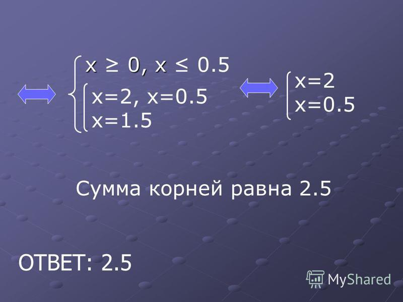 х 0, х х 0, х 0.5 х=2, х=0.5 х=1.5 х=2 х=0.5 Сумма корней ра вна 2.5 ОТВЕТ: 2.5