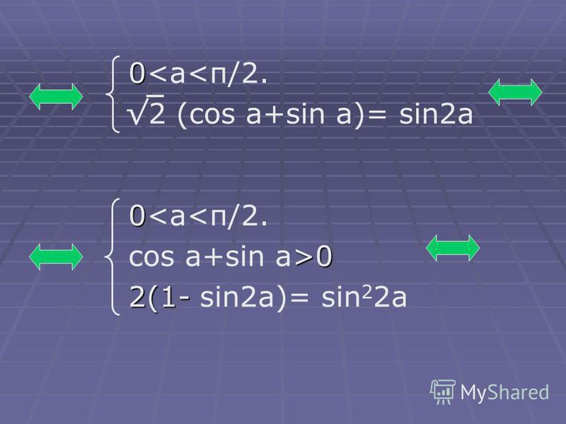 0 0<а<п/2. 2 (cos а+sin а)= sin2 а 0 0<а<п/2. >0 cos а+sin а>0 2(1- 2(1- sin2 а)= sin 2 2 а