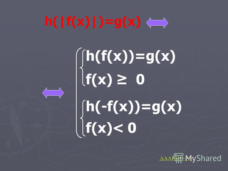 h(|f(x)|)=g(x) h(f(x))=g(x) f(x) 0 h(-f(x))=g(x) f(x)< 0 ДАЛЕЕ >>>