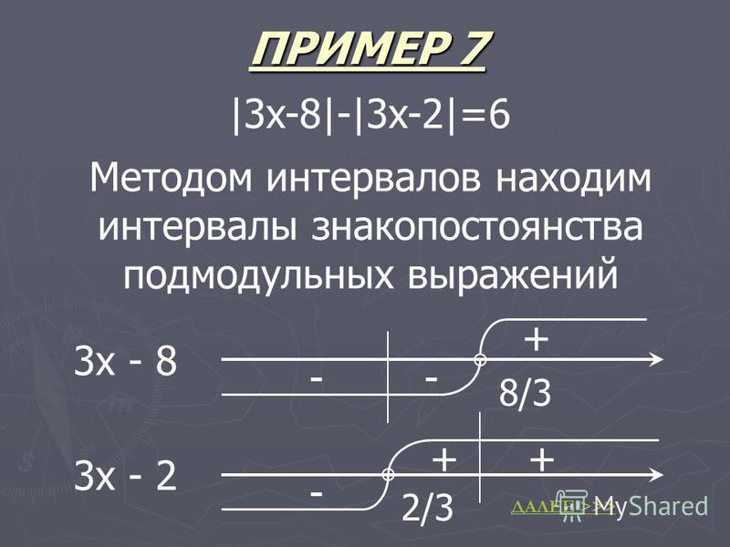 ПРИМЕР 7 |3x-8|-|3x-2|=6 Методом интервалов находим интервалы знакопостоянства под модульных выражений + -- ++ - 8/3 2/3 3 х - 8 3 х - 2 ДАЛЕЕ >>>