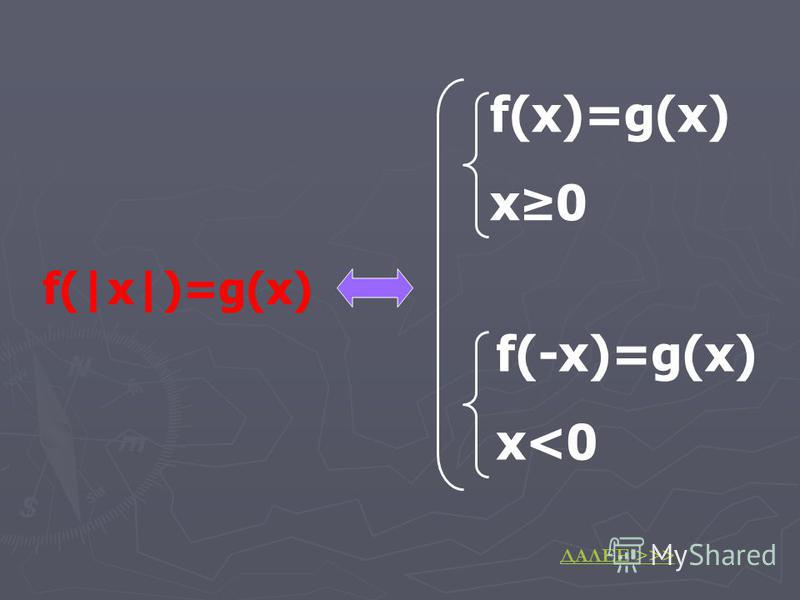 f(|x|)=g(x) f(x)=g(x) x 0 f(-x)=g(x) x<0 ДАЛЕЕ >>>