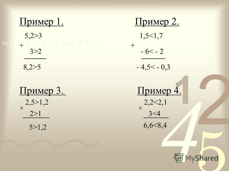 Пример 1. Пример 2. 5,2>3 1,5<1,7 + 3>2 - 6< - 2 8,2>5 - 4,5< - 0,3 Пример 3. Пример 4. 2,5>1,2 2,2<2,1 × 2>1 3<4 6,6<8,4 5>1,2