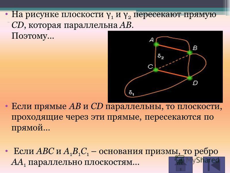На рисунке плоскости γ 1 и γ 2 пересекают прямую CD, которая параллельна AB. Поэтому... Если прямые AB и CD параллельны, то плоскости, проходящие через эти прямые, пересекаются по прямой... Если ABC и A 1 B 1 C 1 – основания призмы, то ребро AA 1 пар