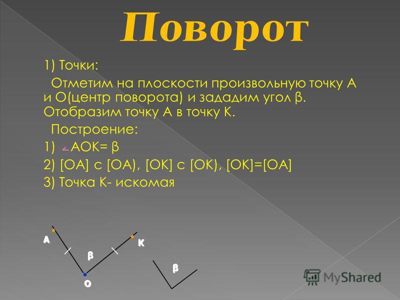 1) Точки: Отметим на плоскости произвольную точку A и O(центр поворота) и зададим угол β. Отобразим точку A в точку K. Построение: 1) AOK= β 2) [OA] с [OA), [OK] c [OK), [OK]=[OA] 3) Точка K- искомая O K A β β
