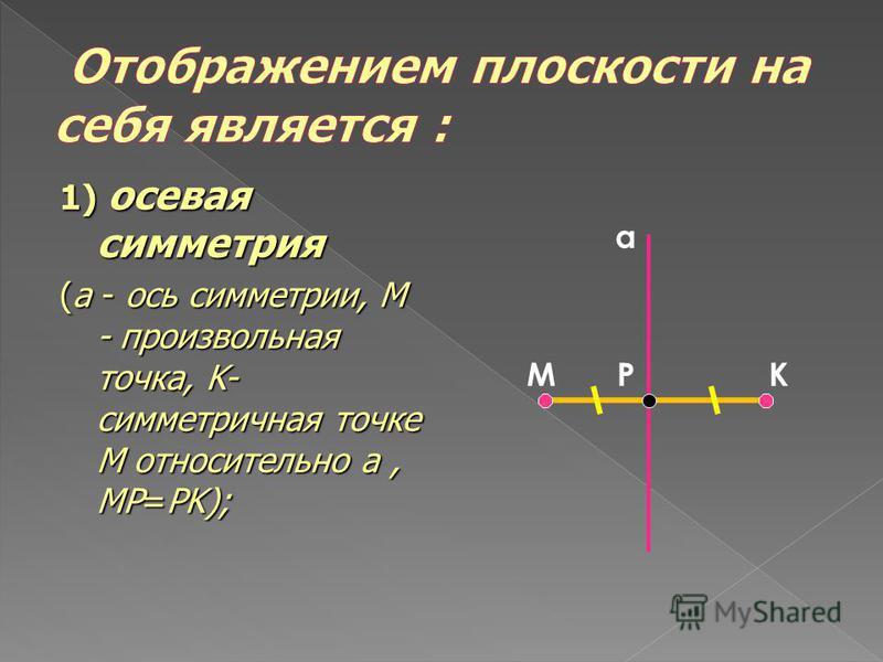 1) осевая симметрия (a - ось симметрии, M - произвольная точка, K- симметричная точке M относительно a, MP=PK); а М Р К