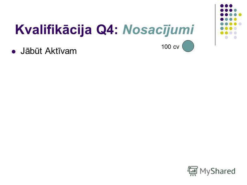 Kvalifikācija Q4: Nosacījumi Jābūt Aktīvam 100 cv