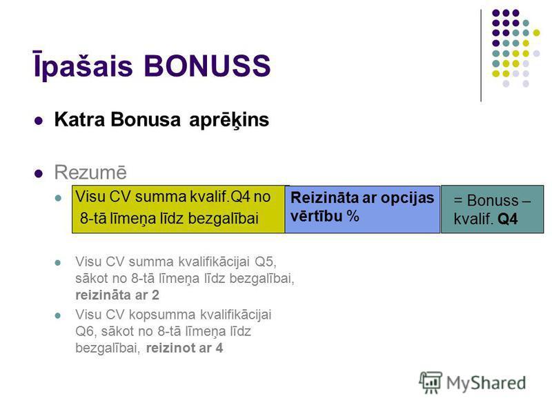 Īpašais BONUSS Katra Bonusa aprēķins Rezumē Visu CV summa kvalif.Q4 no 8-tā līmeņa līdz bezgalībai Visu CV summa kvalifikācijai Q5, sākot no 8-tā līmeņa līdz bezgalībai, reizināta ar 2 Visu CV kopsumma kvalifikācijai Q6, sākot no 8-tā līmeņa līdz bez