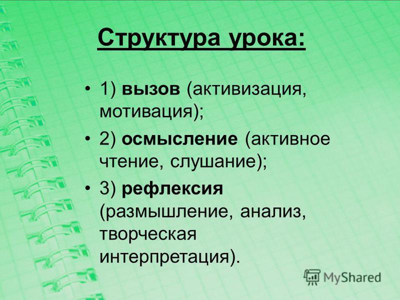 Структура урока: 1) вызов (активизация, мотивация); 2) осмысление (активное чтение, слушание); 3) рефлексия (размышление, анализ, творческая интерпретация).