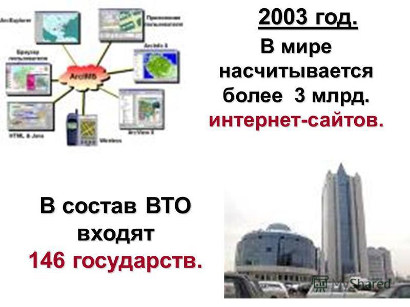 2003 год. В мире насчитывается более 3 млрд. интернет-сайтов. В состав ВТО входят 146 государств.