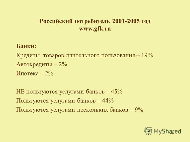 28 Российский потребитель 2001-2005 год www.gfk.ru Банки: Кредиты товаров длительного пользования – 19% Автокредиты – 2% Ипотека – 2% НЕ пользуются услугами банков – 45% Пользуются услугами банков – 44% Пользуются услугами нескольких банков – 9%