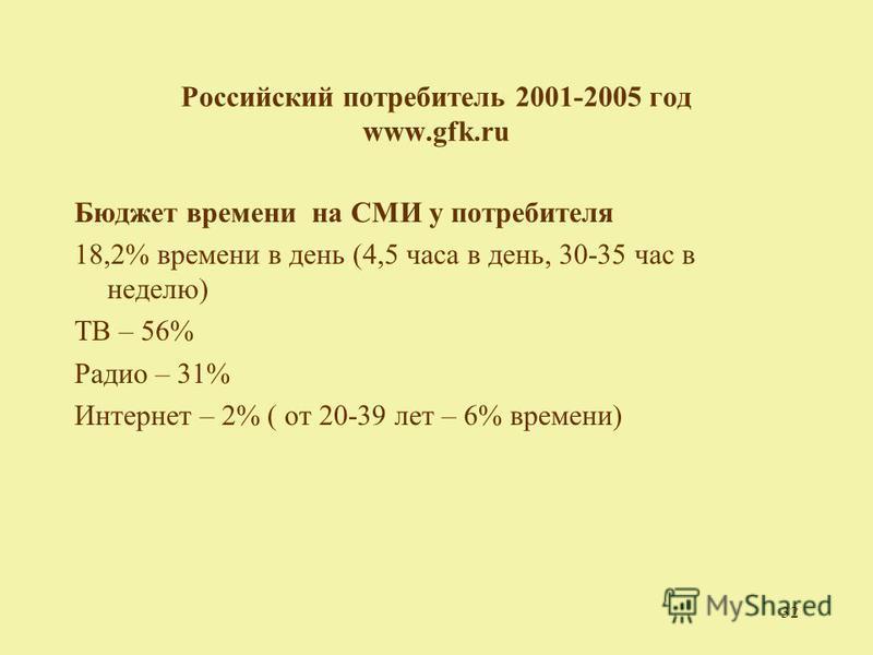 32 Российский потребитель 2001-2005 год www.gfk.ru Бюджет времени на СМИ у потребителя 18,2% времени в день (4,5 часа в день, 30-35 час в неделю) ТВ – 56% Радио – 31% Интернет – 2% ( от 20-39 лет – 6% времени)