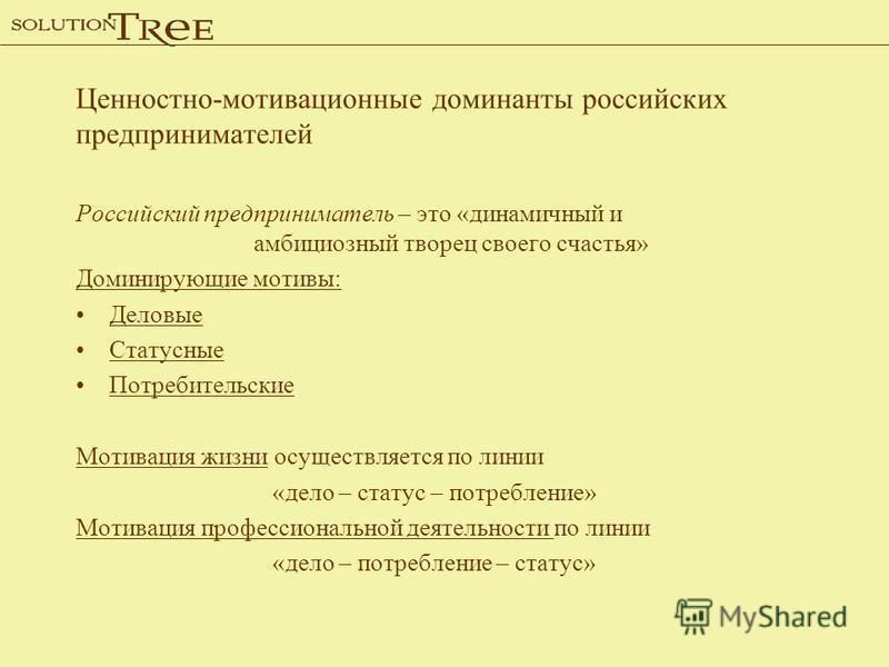 Ценностно-мотивационные доминанты российских предпринимателей Российский предприниматель – это «динамичный и амбициозный творец своего счастья» Доминирующие мотивы: Деловые Статусные Потребительские Мотивация жизни осуществляется по линии «дело – ста