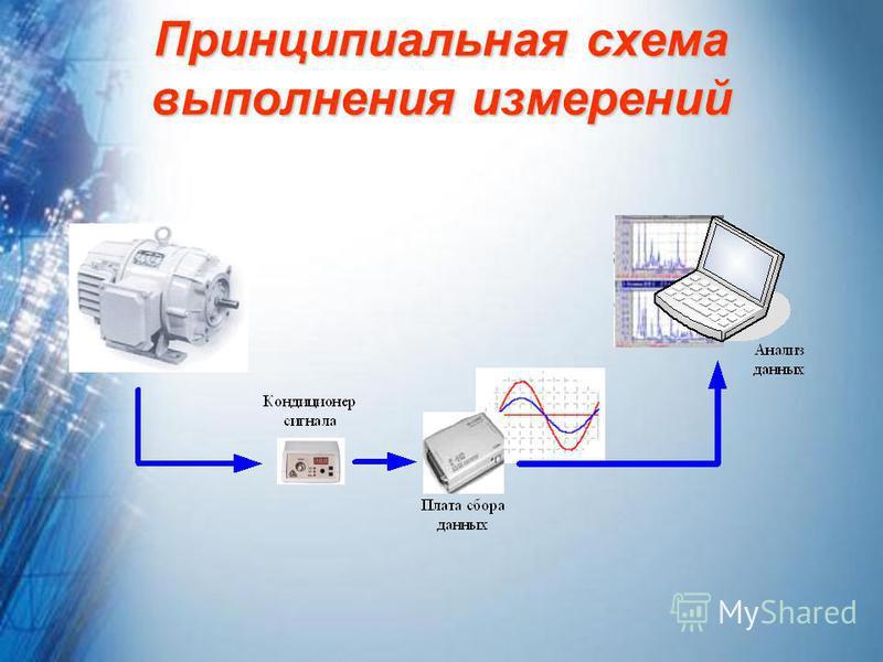 Принципиальная схема выполнения измерений