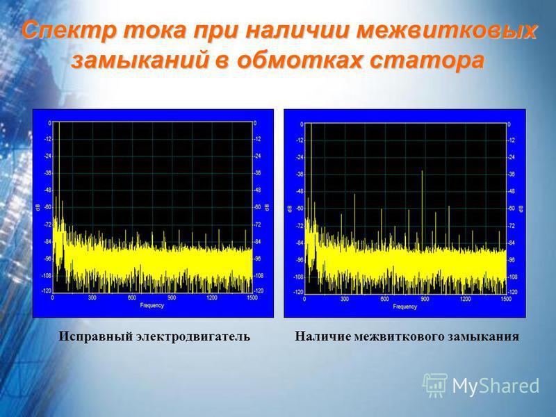 Спектр тока при наличии межвитковых замыканий в обмотках статора Исправный электродвигатель Наличие межвиткового замыкания