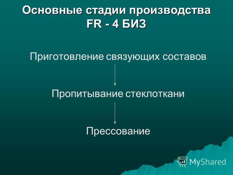 Бобровский изоляционный завод предлагает фольгированный стеклотекстолит FR – 4 БИЗ: