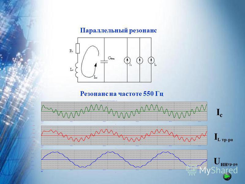 Параллельный резонанс Резонанс на частоте 550 Гц IcIc I L тр-ра U н тр-ра