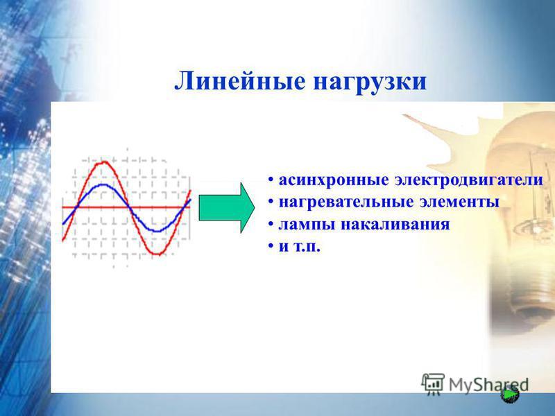 Линейные нагрузки асинхроные электродвигатели нагревательные элементы лампы накаливания и т.п.