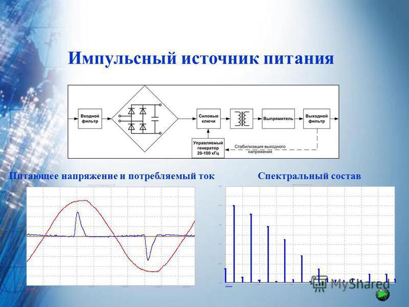 Импульсный источник питания Спектральный состав тока Питающее напряжение и потребляемый ток