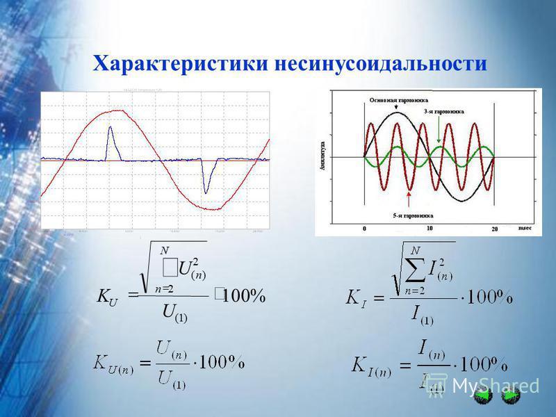 Характеристики несинусоидальности %100 )1( 2 2 )( U U K N n n U