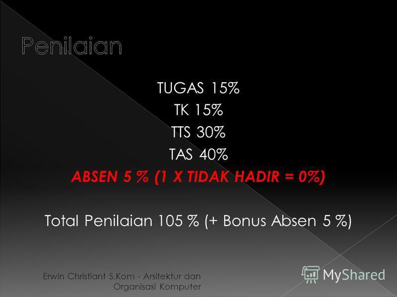 TUGAS 15% TK 15% TTS 30% TAS 40% ABSEN 5 % (1 X TIDAK HADIR = 0%) Total Penilaian 105 % (+ Bonus Absen 5 %)
