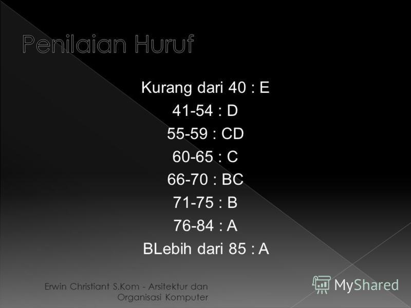 Erwin Christiant S.Kom - Arsitektur dan Organisasi Komputer Kurang dari 40 : E 41-54 : D 55-59 : CD 60-65 : C 66-70 : BC 71-75 : B 76-84 : A BLebih dari 85 : A