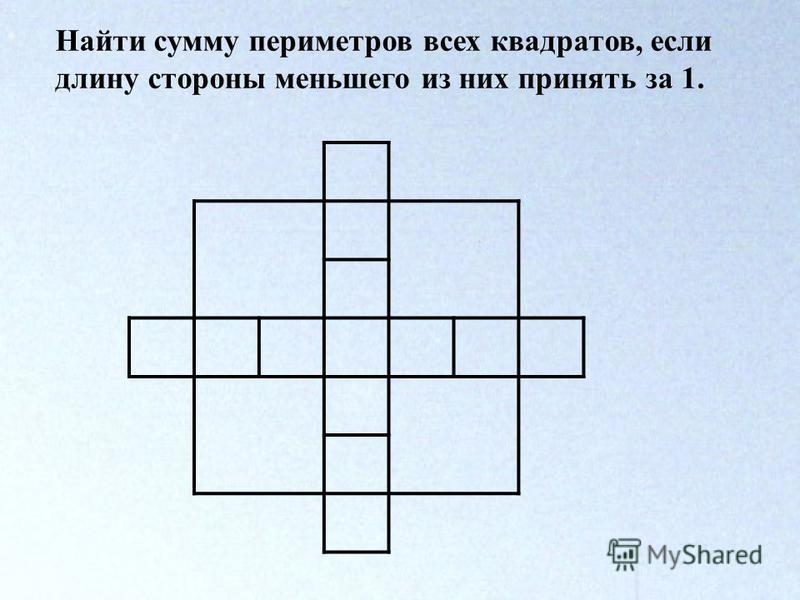 Найти сумму периметров всех квадратов, если длину стороны меньшего из них принять за 1.