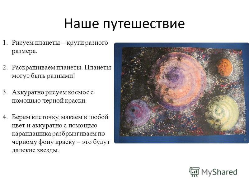 Наше путешествие 1. Рисуем планеты – круги разного размера. 2. Раскрашиваем планеты. Планеты могут быть разными! 3. Аккуратно рисуем космос с помощью черной краски. 4. Берем кисточку, макаем в любой цвет и аккуратно с помощью карандашика разбрызгивае