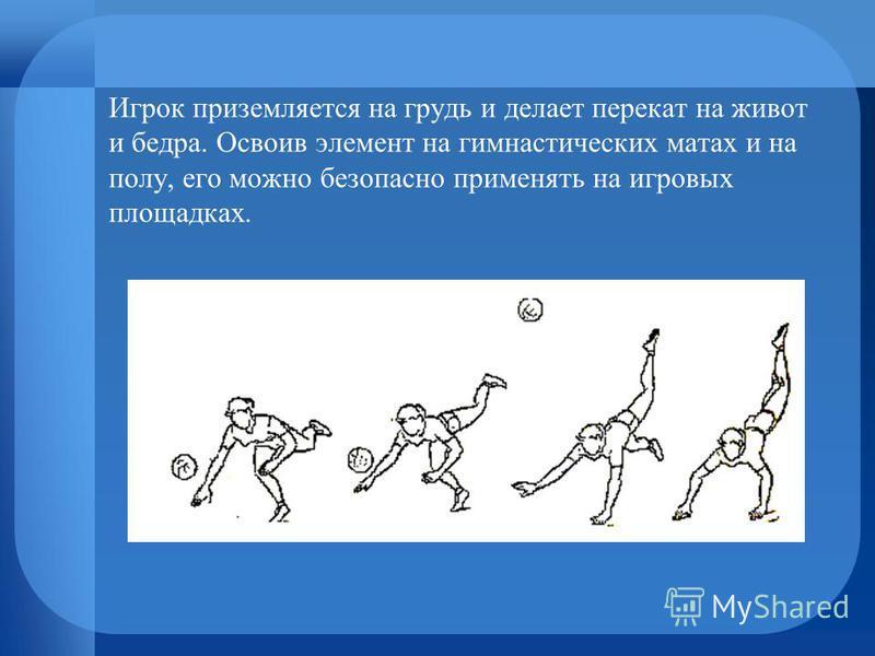 Игрок приземляется на грудь и делает перекат на живот и бедра. Освоив элемент на гимнастических матах и на полу, его можно безопасно применять на игровых площадках.