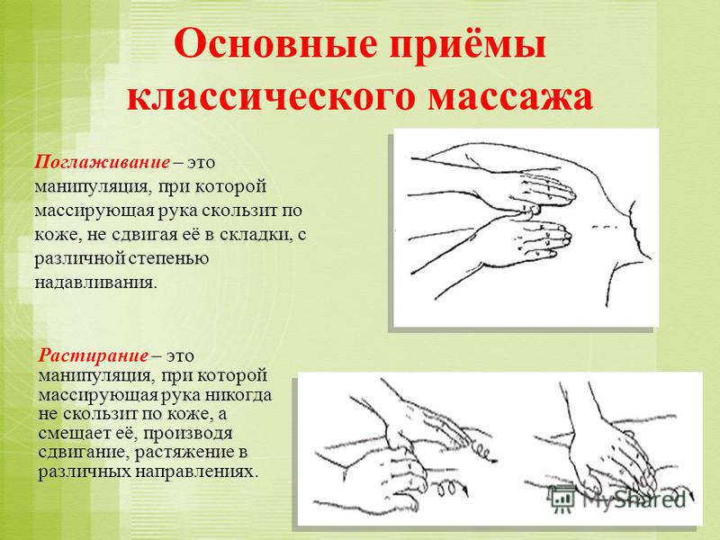 Основные приёмы классического массажа Поглаживание – это манипуляция, при которой массирующая рука скользит по коже, не сдвигая её в складки, с различной степенью надавливания. Растирание – это манипуляция, при которой массирующая рука никогда не ско