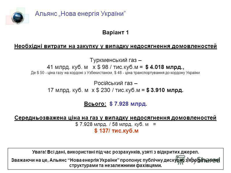 Варіант 1 Необхідні витрати на закупку у випадку недосягнення домовленостей Туркменський газ – 41 млрд. куб. м х $ 98 / тис.куб.м = $ 4.018 млрд., Де $ 50 - ціна газу на кордоні з Узбекистаном, $ 48 - ціна транспортування до кордону України Російськи