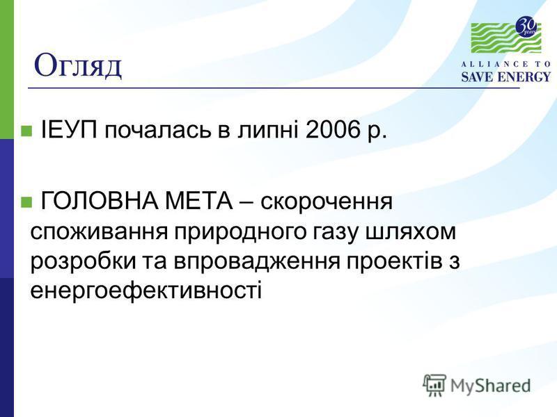 Огляд ІЕУП почалась в липні 2006 р. ГОЛОВНА МЕТА – скорочення споживання природного газу шляхом розробки та впровадження проектів з енергоефективності