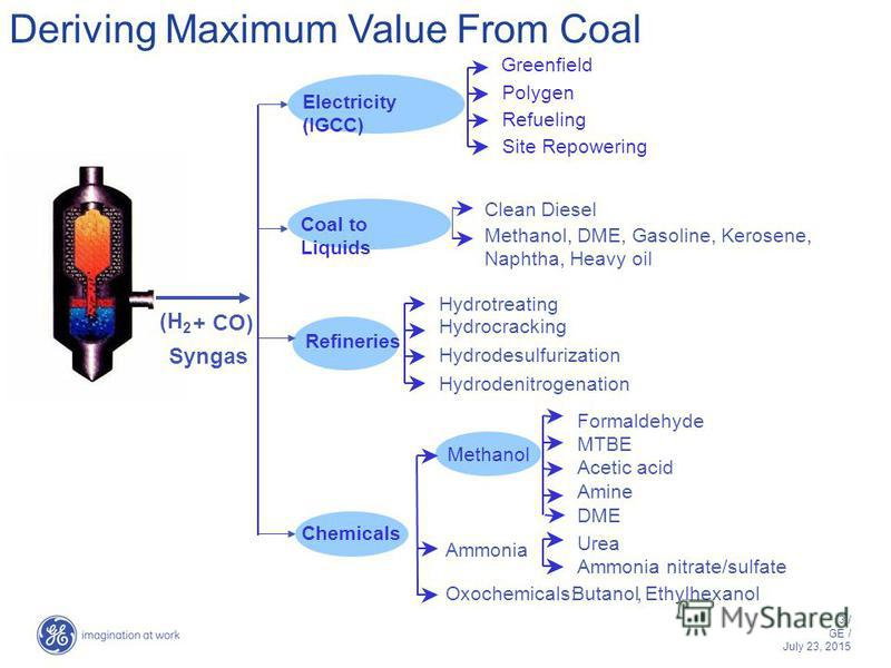 3 / GE / July 23, 2015 Deriving Maximum Value From Coal Syngas (H 2 + CO) Refineries Hydrotreating Hydrocracking Hydrodesulfurization Hydrodenitrogenation Chemicals Ammonia Oxochemicals:Butanol,Ethylhexanol Methanol Formaldehyde MTBE Acetic acid Amin