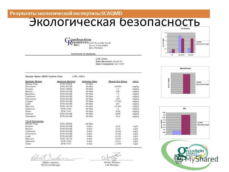 Экологическая безопасность Результаты экологической экспертизы SCAQMD