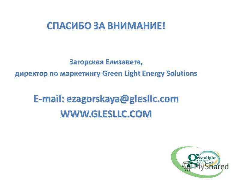 СПАСИБО ЗА ВНИМАНИЕ! Загорская Елизавета, директор по маркетингу Green Light Energy Solutions E-mail: ezagorskaya@glesllc.com WWW.GLESLLC.COM