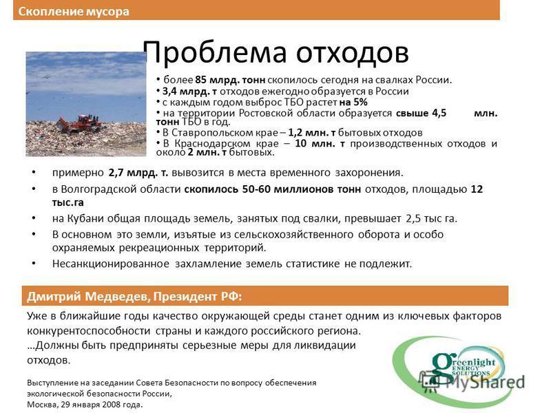 Проблема отходов Скопление мусора более 85 млрд. тонн скопилось сегодня на свалках России. 3,4 млрд. т отходов ежегодно образуется в России с каждым годом выброс ТБО растет на 5% на территории Ростовской области образуется свыше 4,5 млн. тонн ТБО в г