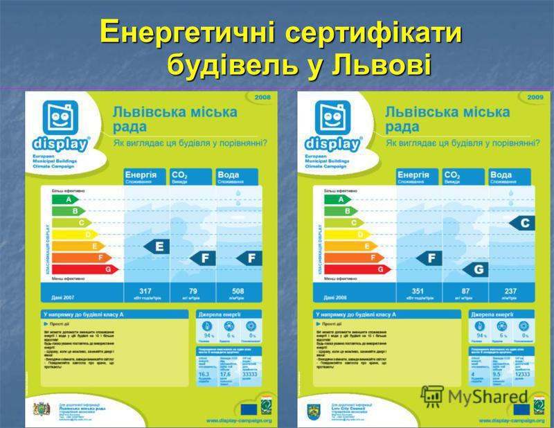 Е нергетичні сертифікати будівель у Львові Е нергетичні сертифікати будівель у Львові