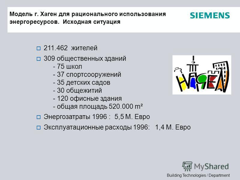 Building Technologies / Department 211.462 жителей 309 общественных зданий - 75 школ - 37 спортсооружений - 35 детских садов - 30 общежитий - 120 офисные здания - общая площадь 520.000 m² Энергозатраты 1996 : 5,5 M. Евро Эксплуатационные расходы 1996