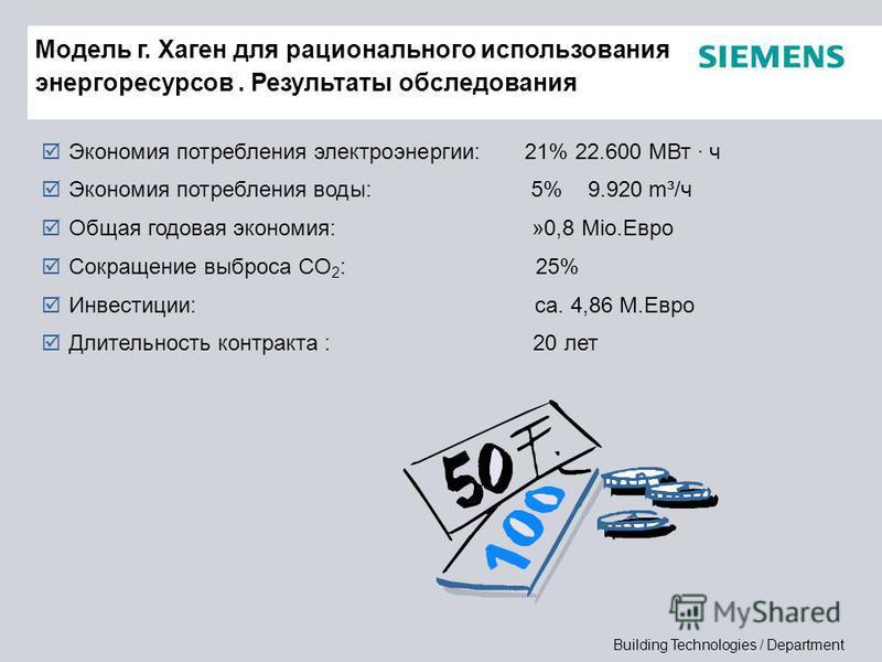 Building Technologies / Department Экономия потребления электроэнергии: 21%22.600 МВт · ч Экономия потребления воды: 5% 9.920 m³/ч Общая годовая экономия: »0,8 Mio.Евро Сокращение выброса CO 2 : 25% Инвестиции: ca. 4,86 M.Евро Длительность контракта