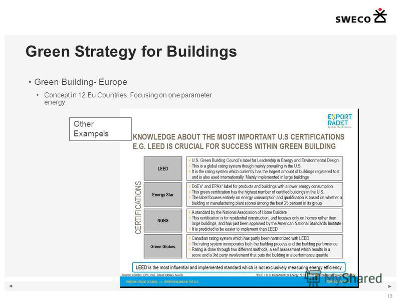 13 Green Strategy for Buildings Green Building- Europe Concept in 12 Eu Countries. Focusing on one parameter energy. Other Exampels