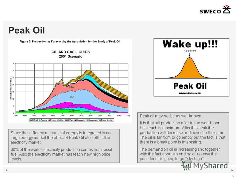 5 Peak Oil Peak oil may not be as well known. It is that all production of oil in the world soon has reach is maximum. After this peak the production will decrease and never be the same. The oil is far from to go empty but the fact is that there is a