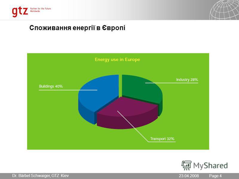 23.07.2015 Seite 4 Page 4 Dr. Bärbel Schwaiger, GTZ Kiev 23.04.2008 Споживання енергії в Європі