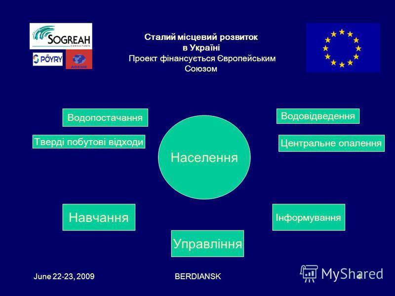 Сталий місцевий розвиток в Україні Проект фінансується Європейським Союзом June 22-23, 2009BERDIANSK3 Цілі проекту: - вдосконалити інфраструктуру комунальних служб, - підвищити ефективність координування соціально-економічної діяльності, - покращити