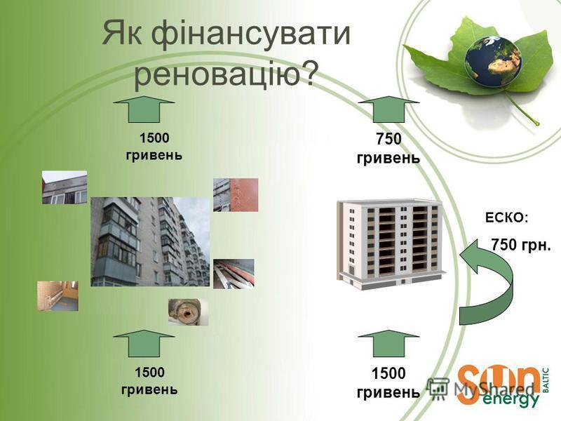 Як фінансувати реновацію? 1500 гривень ЕСКО: 750 грн. 1500 гривень 750 гривень