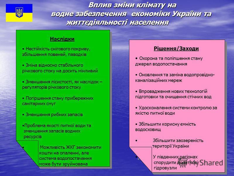 Вплив зміни клімату на водне забезпечення економіки України та життєдіяльності населення Вплив зміни клімату на водне забезпечення економіки України та життєдіяльності населення Наслідки Нестійкість снігового покриву, збільшення повеней, паводків Змі
