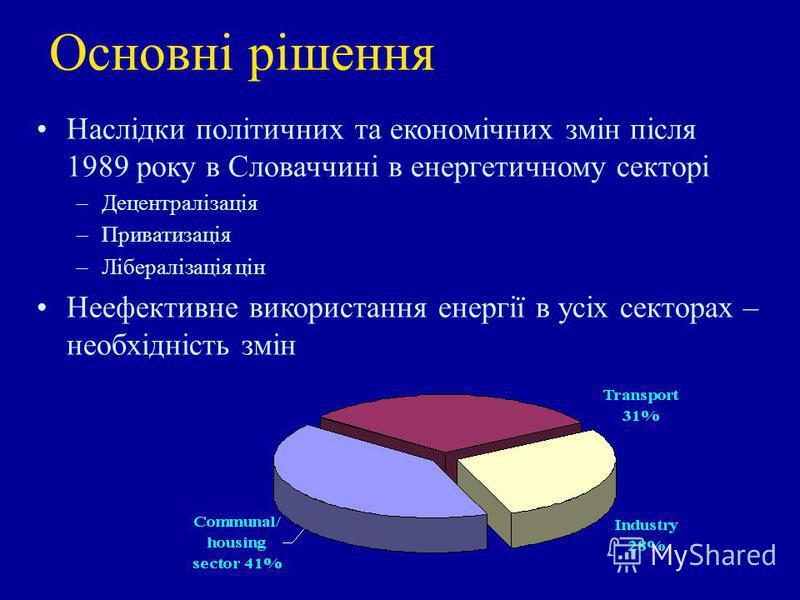 Основні рішення Наслідки політичних та економічних змін після 1989 року в Словаччині в енергетичному секторі –Децентралізація –Приватизація –Лібералізація цін Неефективне використання енергії в усіх секторах – необхідність змін