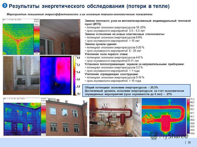 | Результаты энергетического обследования (потери в тепле) 38 5 Мероприятия повышения энергоэффективности и их основные технико-экономические показатели Замена теплового узла на автоматизированный индивидуальный тепловой пункт (ИТП): потенциал эконом